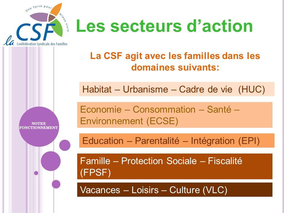 Habitat – Urbanisme – Cadre de vie (HUC) La CSF agit avec les familles dans les domaines suivants: NOTRE FONCTIONNEMENT Economie – Consommation – Sant