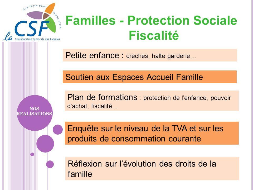 Soutien aux Espaces Accueil Famille Petite enfance : crèches, halte garderie… NOS REALISATIONS Familles - Protection Sociale Fiscalité Plan de formati