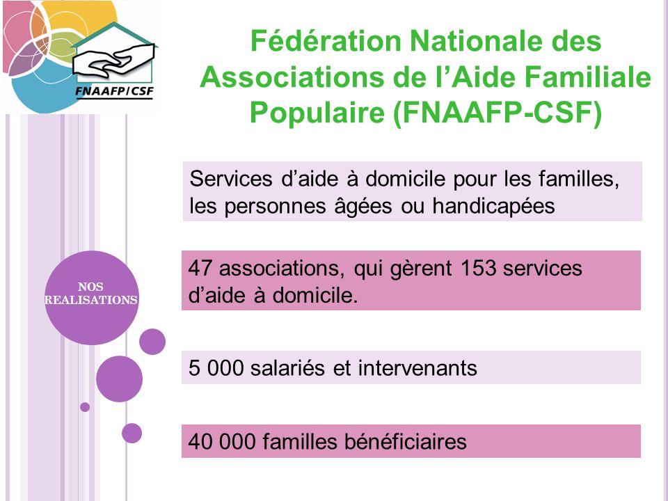 40 000 familles bénéficiaires 5 000 salariés et intervenants 47 associations, qui gèrent 153 services daide à domicile. Services daide à domicile pour
