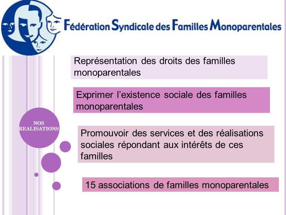 Promouvoir des services et des réalisations sociales répondant aux intérêts de ces familles Exprimer lexistence sociale des familles monoparentales 15
