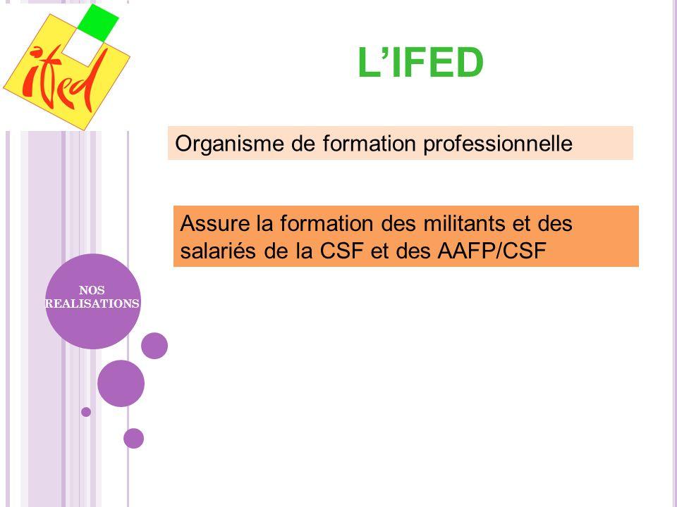 Assure la formation des militants et des salariés de la CSF et des AAFP/CSF Organisme de formation professionnelle NOS REALISATIONS LIFED