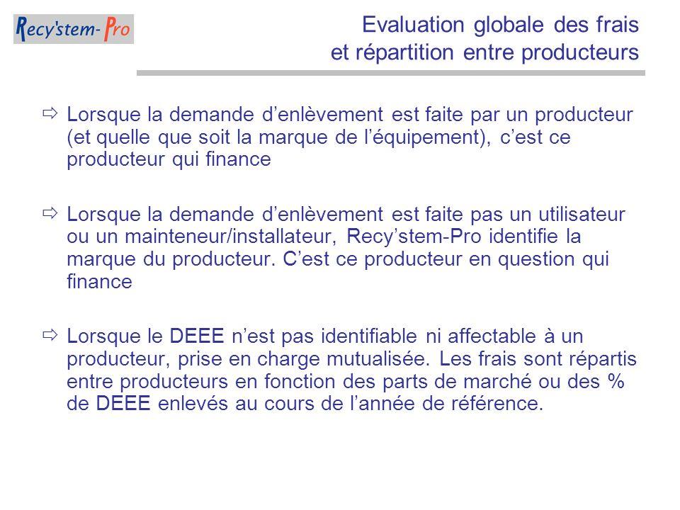 Evaluation globale des frais et répartition entre producteurs Lorsque la demande denlèvement est faite par un producteur (et quelle que soit la marque