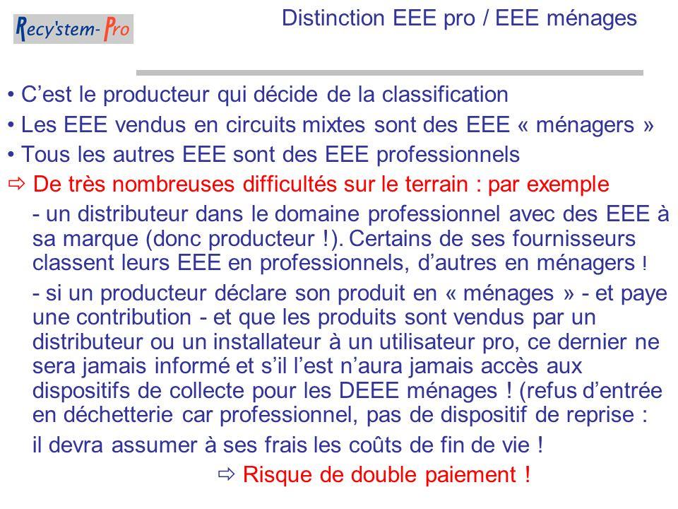 Distinction EEE pro / EEE ménages Cest le producteur qui décide de la classification Les EEE vendus en circuits mixtes sont des EEE « ménagers » Tous