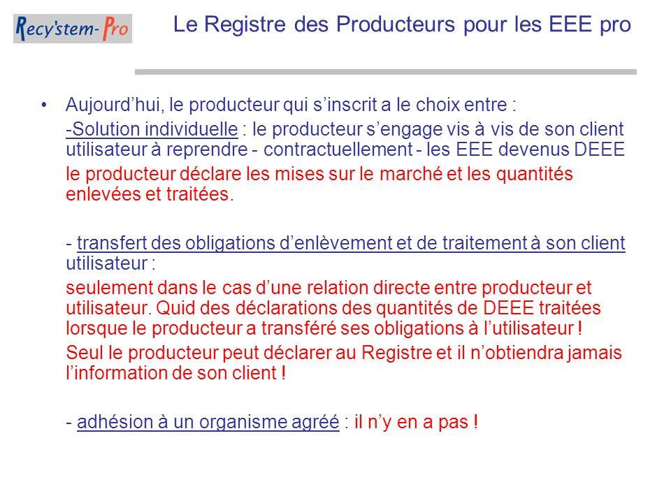 Le Registre des Producteurs pour les EEE pro Aujourdhui, le producteur qui sinscrit a le choix entre : -Solution individuelle : le producteur sengage