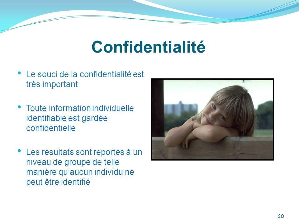 Confidentialité Le souci de la confidentialité est très important Toute information individuelle identifiable est gardée confidentielle Les résultats