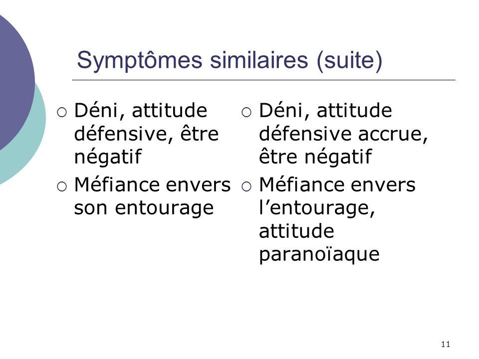 11 Symptômes similaires (suite) Déni, attitude défensive, être négatif Méfiance envers son entourage Déni, attitude défensive accrue, être négatif Méf