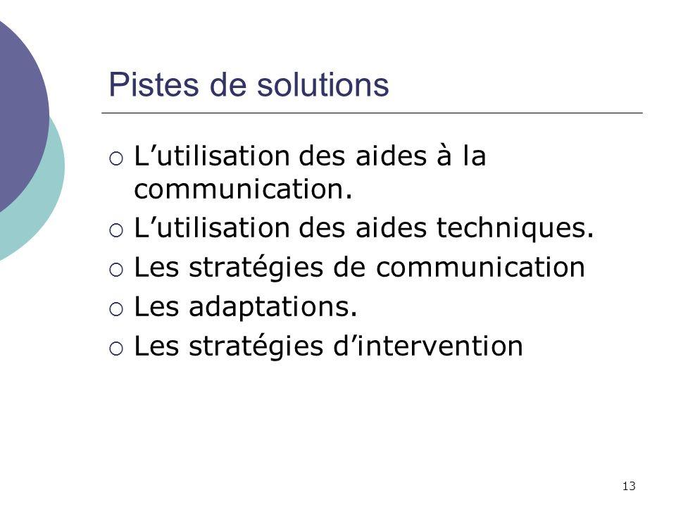 13 Pistes de solutions Lutilisation des aides à la communication. Lutilisation des aides techniques. Les stratégies de communication Les adaptations.