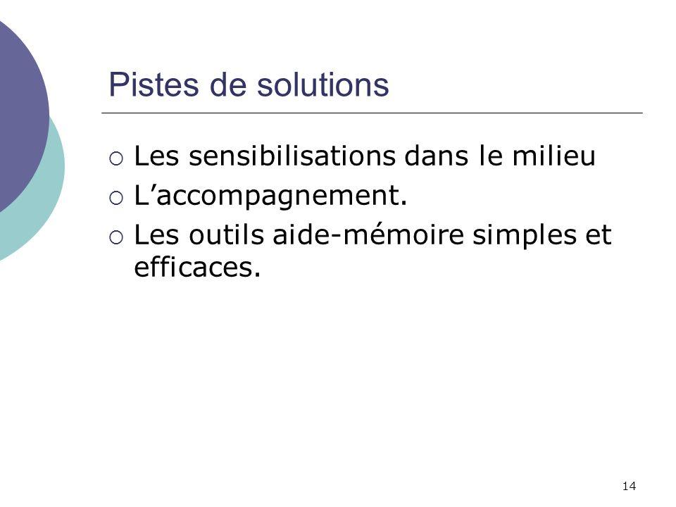 14 Pistes de solutions Les sensibilisations dans le milieu Laccompagnement. Les outils aide-mémoire simples et efficaces.
