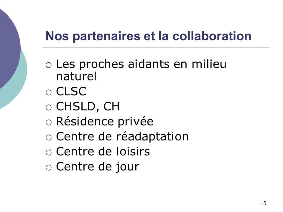 15 Nos partenaires et la collaboration Les proches aidants en milieu naturel CLSC CHSLD, CH Résidence privée Centre de réadaptation Centre de loisirs