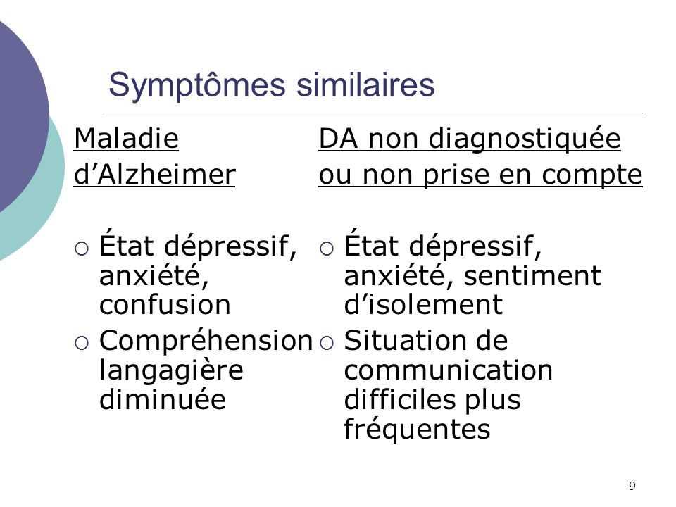 9 Symptômes similaires Maladie dAlzheimer État dépressif, anxiété, confusion Compréhension langagière diminuée DA non diagnostiquée ou non prise en co