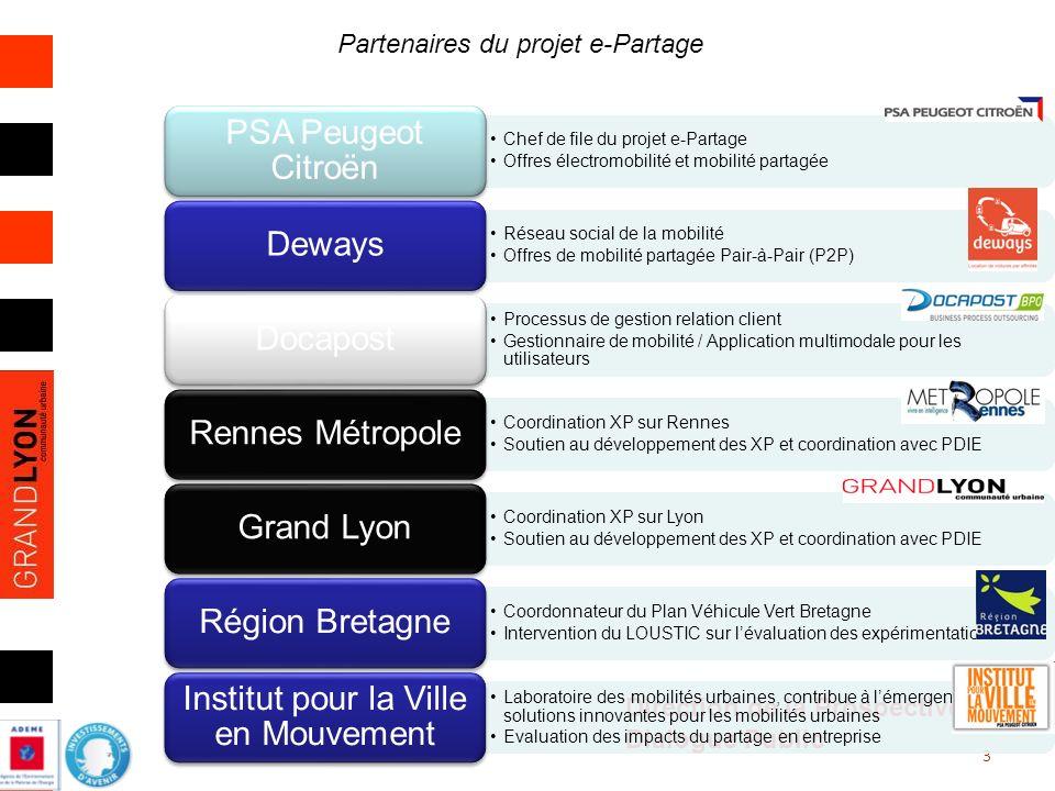 Direction de la Prospective et du Dialogue Public Partenaires du projet e-Partage 3 Chef de file du projet e-Partage Offres électromobilité et mobilit