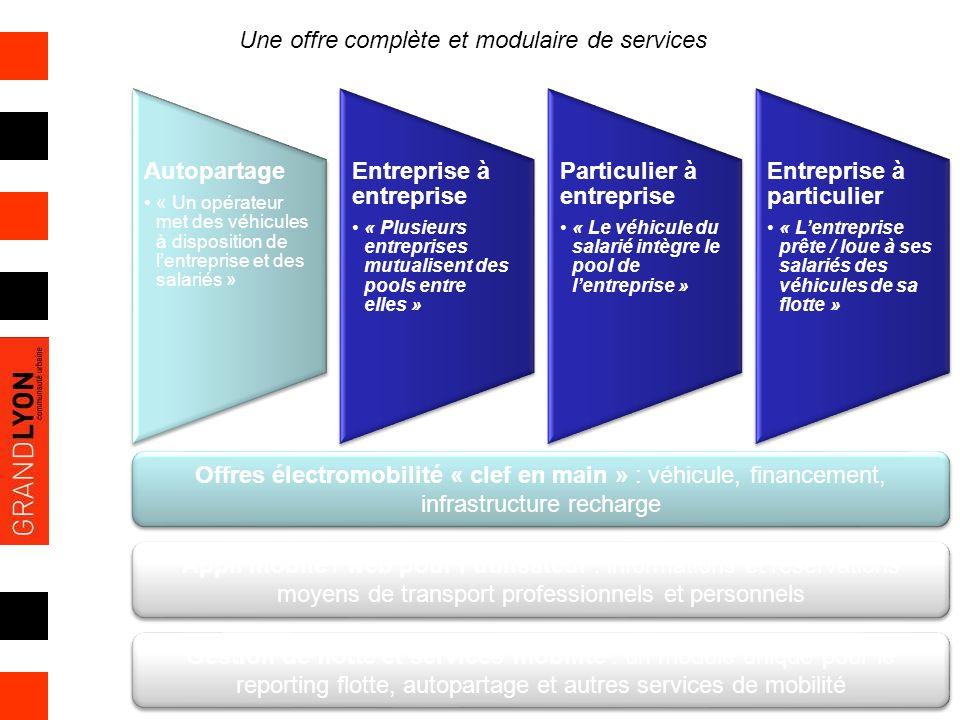 Direction de la Prospective et du Dialogue Public Une offre complète et modulaire de services 4 Autopartage « Un opérateur met des véhicules à disposi