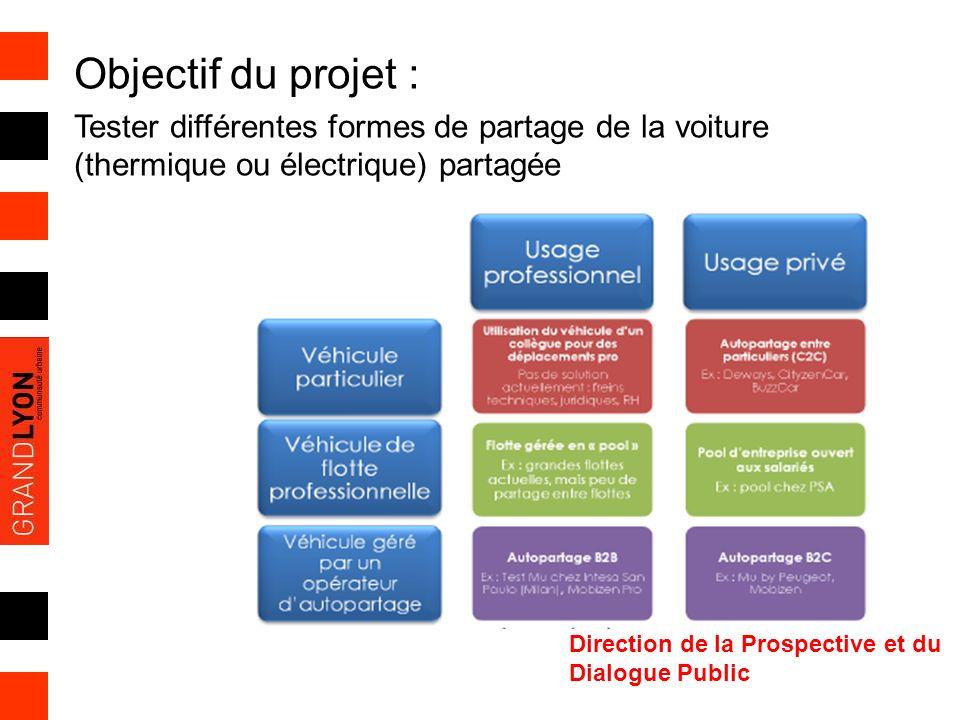 Direction de la Prospective et du Dialogue Public Objectif du projet : Tester différentes formes de partage de la voiture (thermique ou électrique) pa