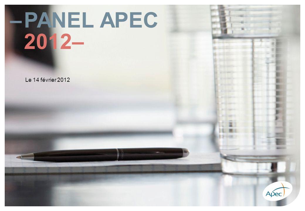 –12– – ZOOM ARRIERE SUR 2011 Total recrutements Direction générale Finance/Comptabilité Administration Études / R&D Prod.