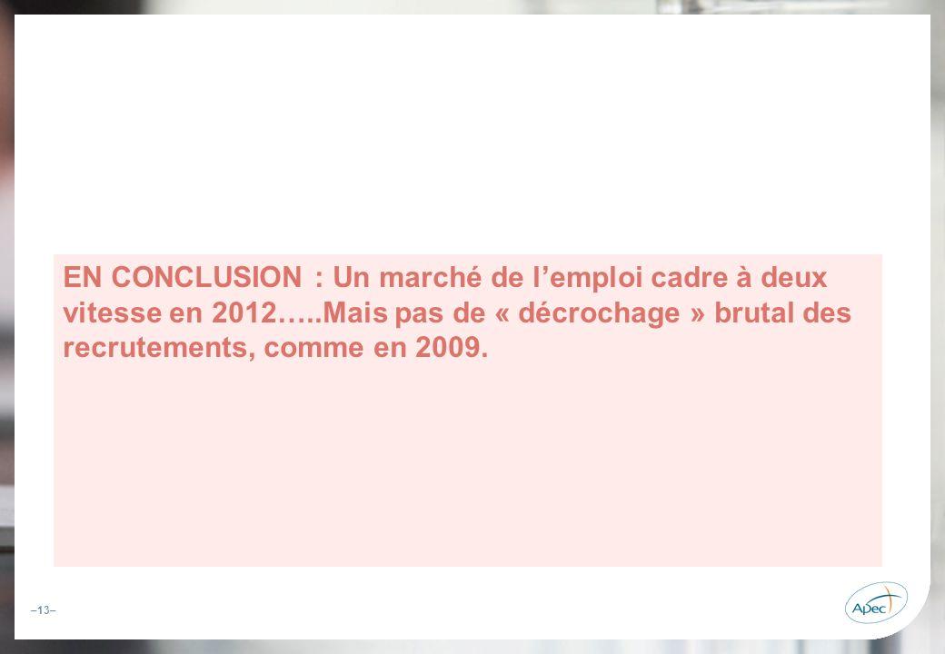 –13– – À changer dans menu > Affichage > Pied de page –13– EN CONCLUSION : Un marché de lemploi cadre à deux vitesse en 2012…..Mais pas de « décrochag