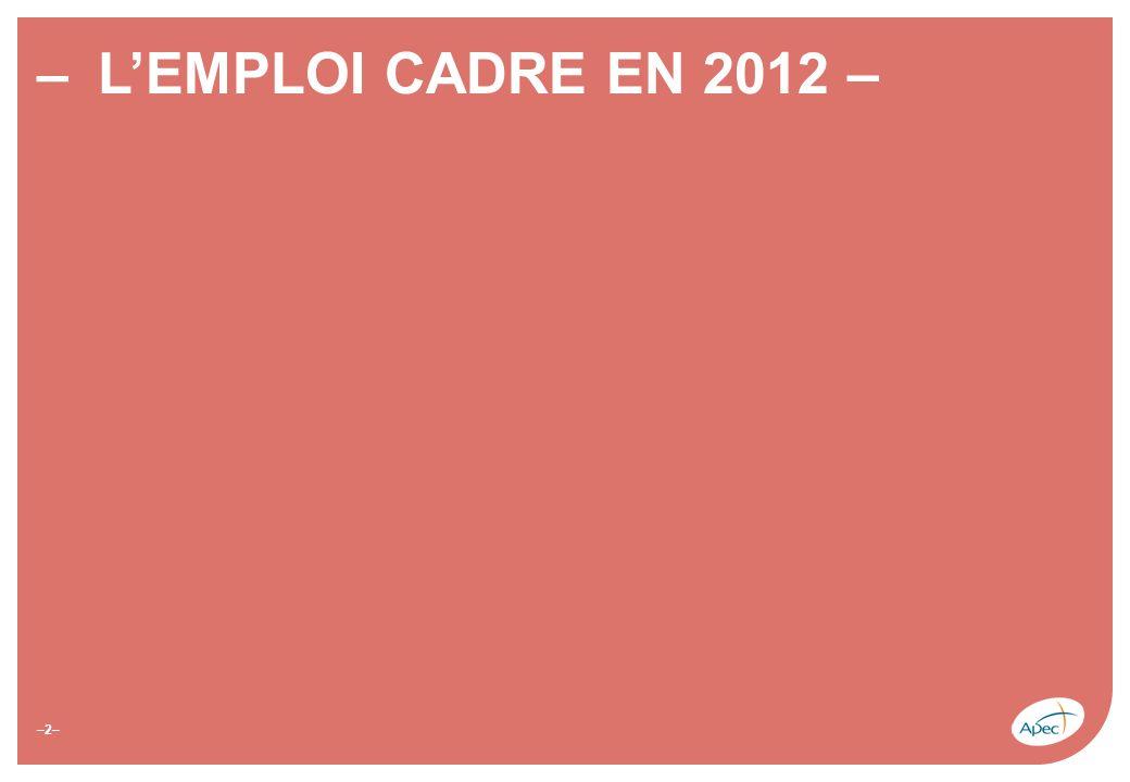 –13– – À changer dans menu > Affichage > Pied de page –13– EN CONCLUSION : Un marché de lemploi cadre à deux vitesse en 2012…..Mais pas de « décrochage » brutal des recrutements, comme en 2009.