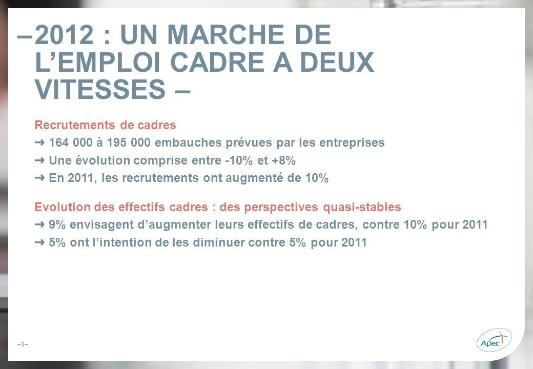 –3– –2012 : UN MARCHE DE LEMPLOI CADRE A DEUX VITESSES – Recrutements de cadres 164 000 à 195 000 embauches prévues par les entreprises Une évolution