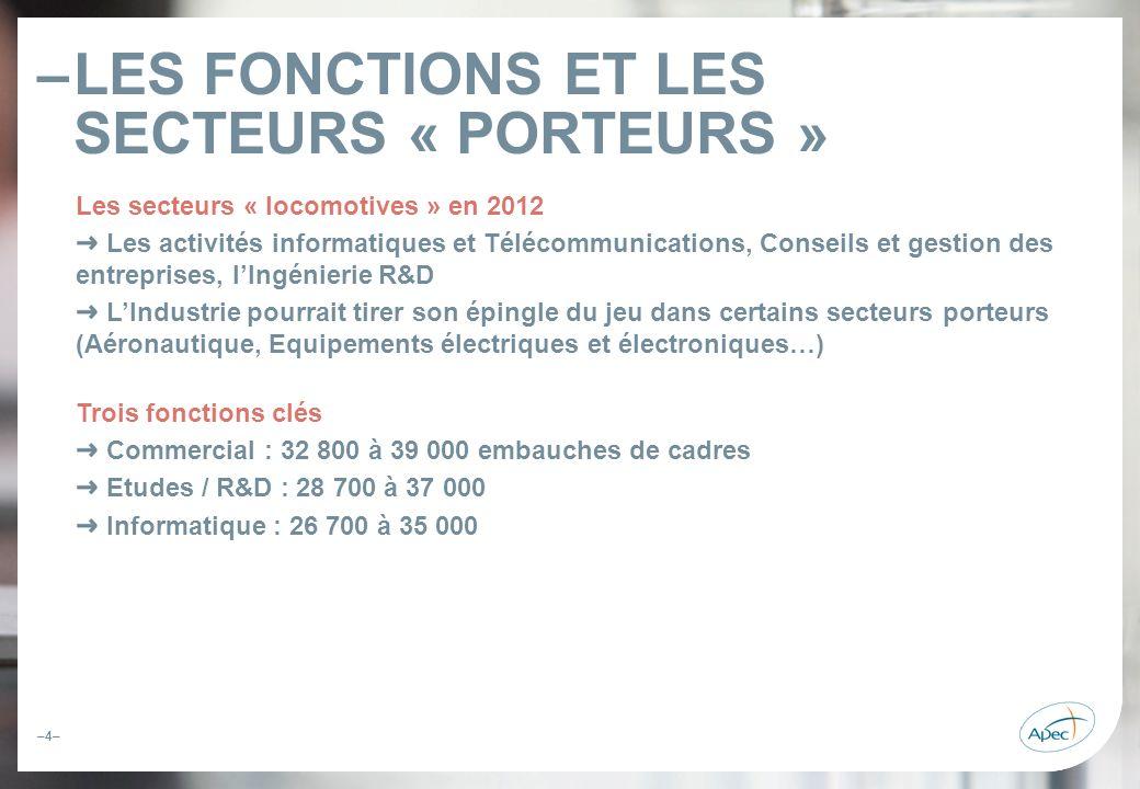 –4– –LES FONCTIONS ET LES SECTEURS « PORTEURS » Les secteurs « locomotives » en 2012 Les activités informatiques et Télécommunications, Conseils et ge
