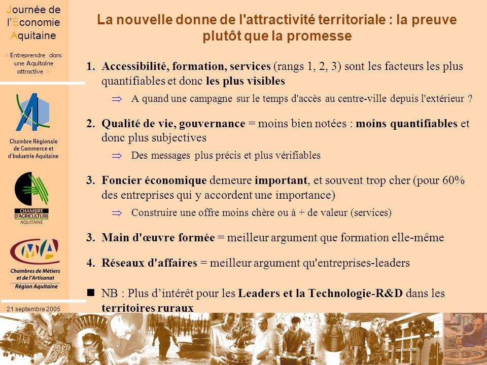 Chambre Régionale de Commerce et dIndustrie Aquitaine « Entreprendre dans une Aquitaine attractive » Journée de lÉconomie Aquitaine 21 septembre 2005