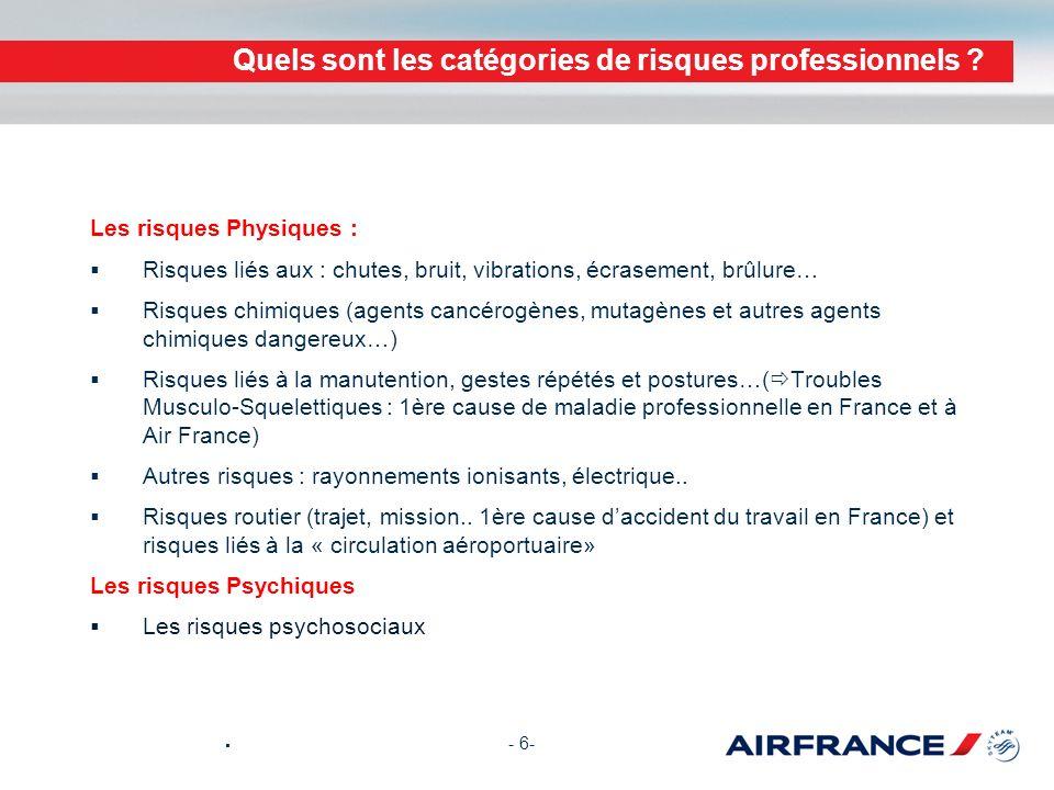 Quels sont les catégories de risques professionnels ? Les risques Physiques :: Risques liés aux : chutes, bruit, vibrations, écrasement, brûlure… Risq