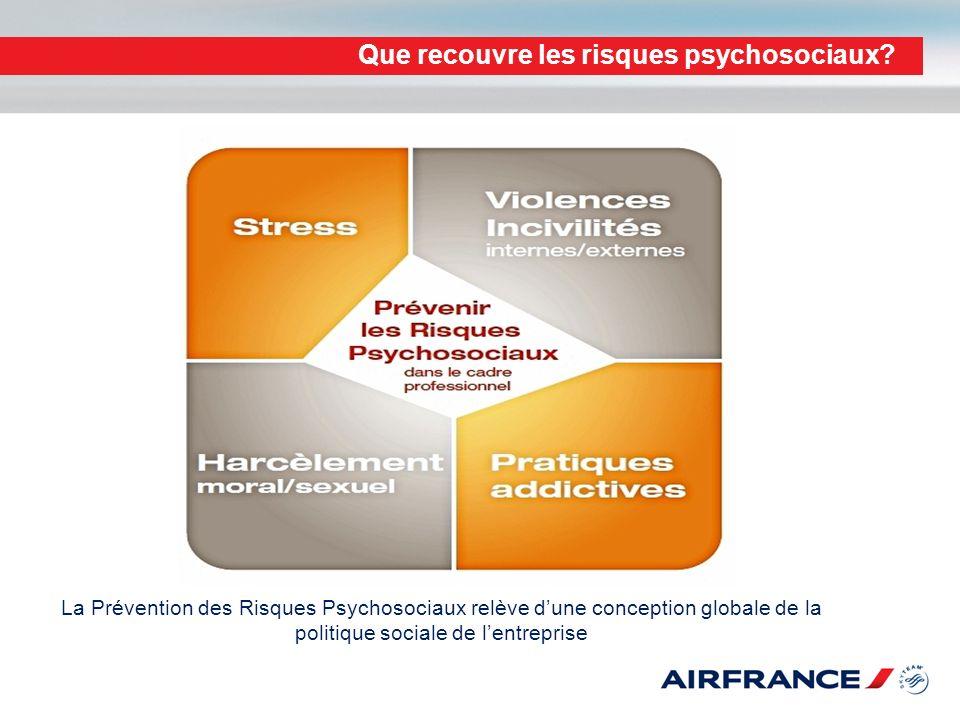 Que recouvre les risques psychosociaux? La Prévention des Risques Psychosociaux relève dune conception globale de la politique sociale de lentreprise