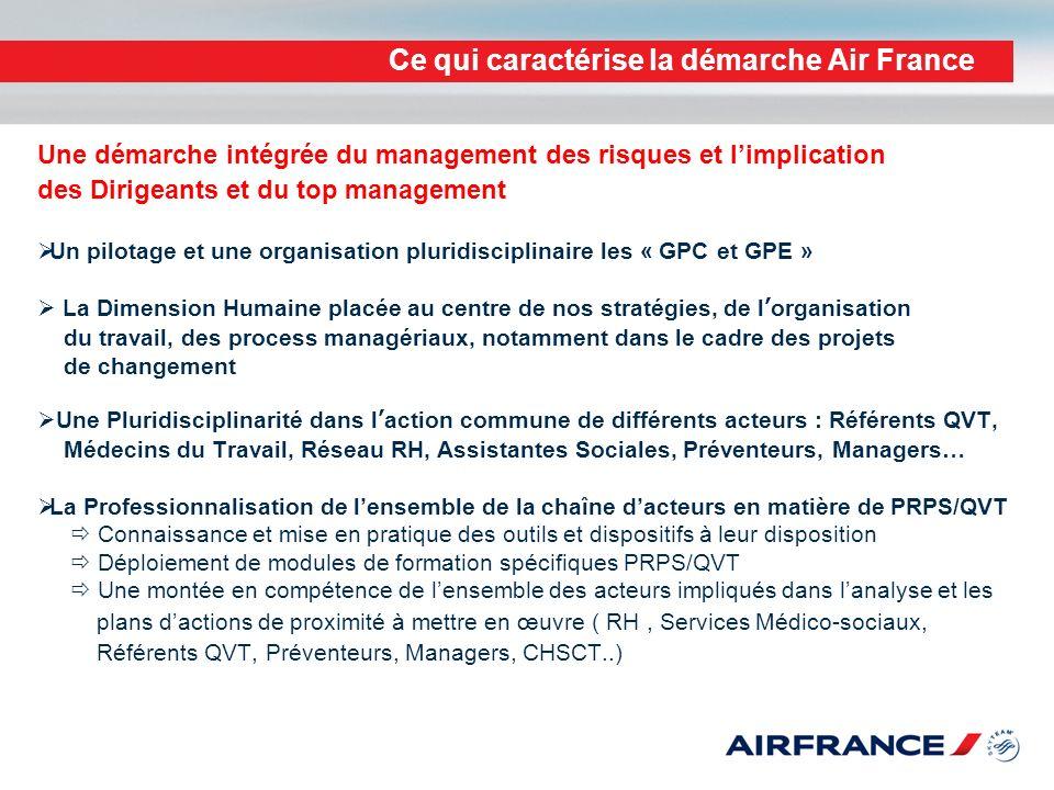 Ce qui caractérise la démarche Air France Une démarche intégrée du management des risques et limplication des Dirigeants et du top management Un pilot