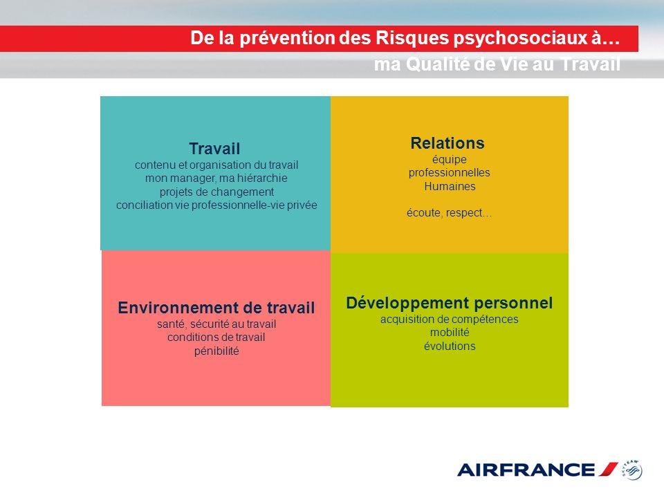De la prévention des Risques psychosociaux à… ma Qualité de Vie au Travail Environnement de travail santé, sécurité au travail conditions de travail p