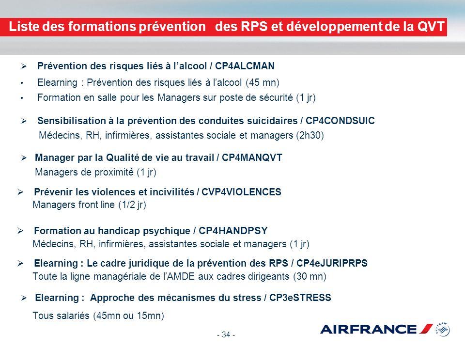 Liste des formations prévention des RPS et développement de la QVT Prévention des risques liés à lalcool / CP4ALCMAN Elearning : Prévention des risque