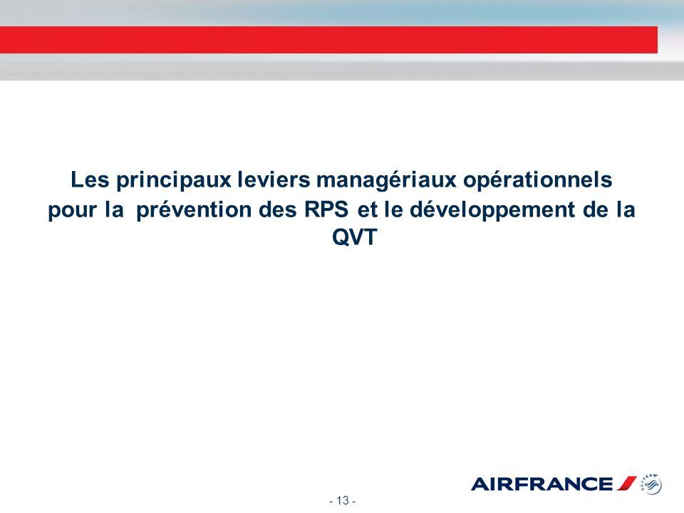 Les principaux leviers managériaux opérationnels pour la prévention des RPS et le développement de la QVT - 13 - Les