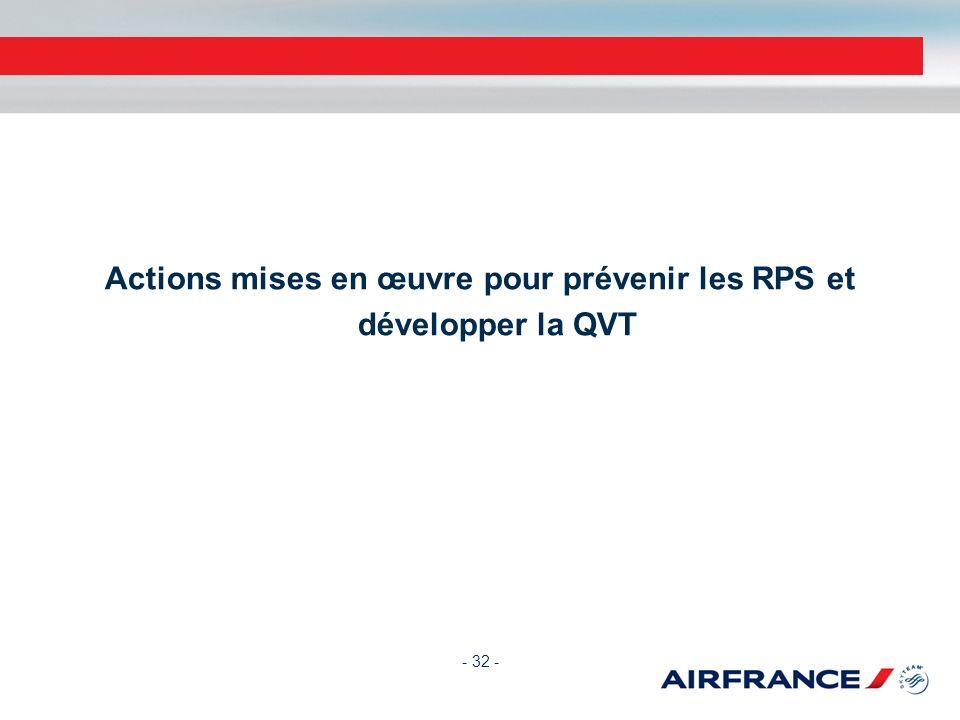 Actions mises en œuvre pour prévenir les RPS et développer la QVT - 32 -