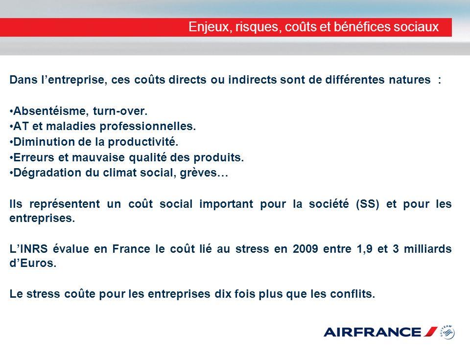 Ce qui caractérise la démarche Air France Une démarche intégrée du management des risques et limplication des Dirigeants et du top management Un pilotage et une organisation pluridisciplinaire les « GPC et GPE » La Dimension Humaine placée au centre de nos stratégies, de lorganisation du travail, des process managériaux, notamment dans le cadre des projets de changement Une Pluridisciplinarité dans laction commune de différents acteurs : Référents QVT, Médecins du Travail, Réseau RH, Assistantes Sociales, Préventeurs, Managers… La Professionnalisation de lensemble de la chaîne dacteurs en matière de PRPS/QVT Connaissance et mise en pratique des outils et dispositifs à leur disposition Déploiement de modules de formation spécifiques PRPS/QVT Une montée en compétence de lensemble des acteurs impliqués dans lanalyse et les plans dactions de proximité à mettre en œuvre ( RH, Services Médico-sociaux, Référents QVT, Préventeurs, Managers, CHSCT..)