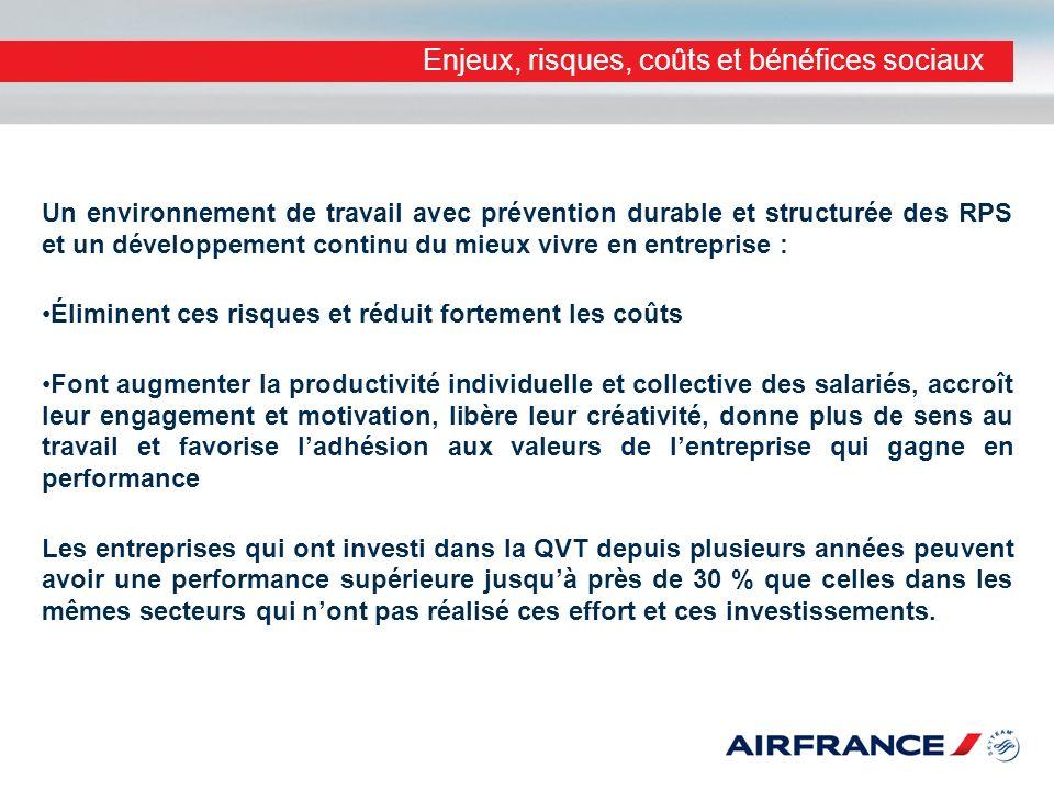 Enjeux, risques, coûts et bénéfices économiques Les risques et les coûts économiques de la non prévention des RPS, de la sécurité et de la santé au travail et du non investissement dans la QVT sont importants.