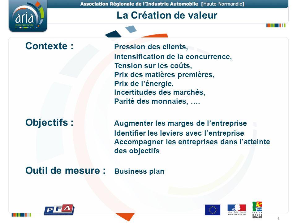 La Création de valeur Leviers : - Nouveaux produits/nouveaux services - Conquête de nouveaux clients - Conquête de nouveaux marchés - Contractualisation structurée avec les clients incluant service, matières premières, main dœuvre, taux de change, …..