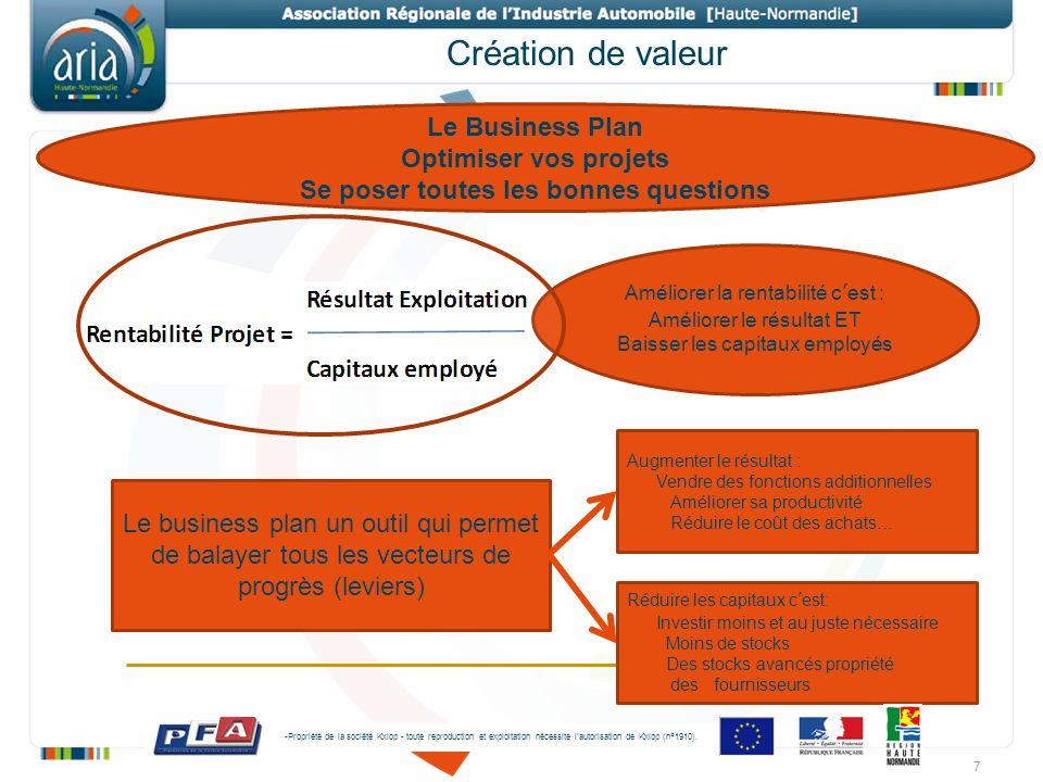 Création de valeur 7 Améliorer la rentabilité cest : Améliorer le résultat ET Baisser les capitaux employés Le business plan un outil qui permet de ba
