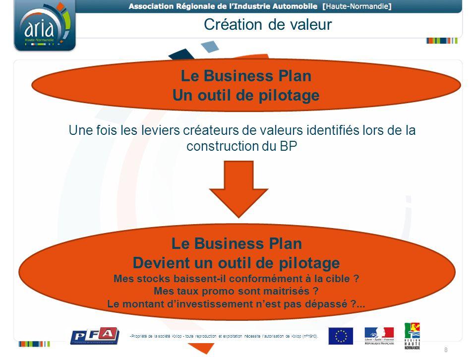 Création de valeur 8 Une fois les leviers créateurs de valeurs identifiés lors de la construction du BP Le Business Plan Un outil de pilotage Le Busin