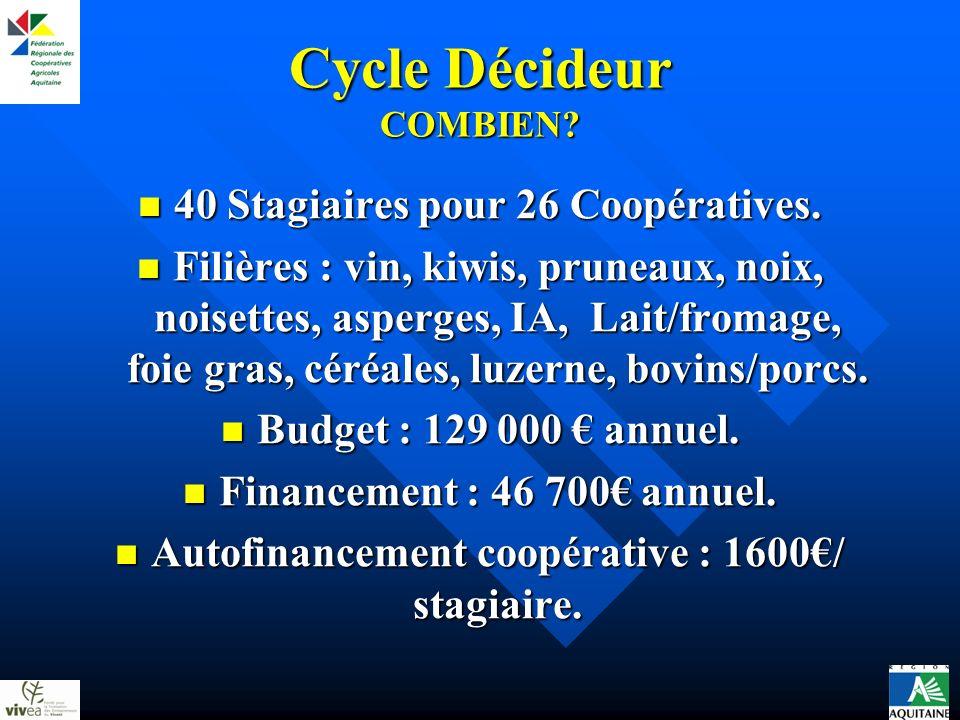 Cycle Décideur COMBIEN? 40 Stagiaires pour 26 Coopératives. 40 Stagiaires pour 26 Coopératives. Filières : vin, kiwis, pruneaux, noix, noisettes, aspe