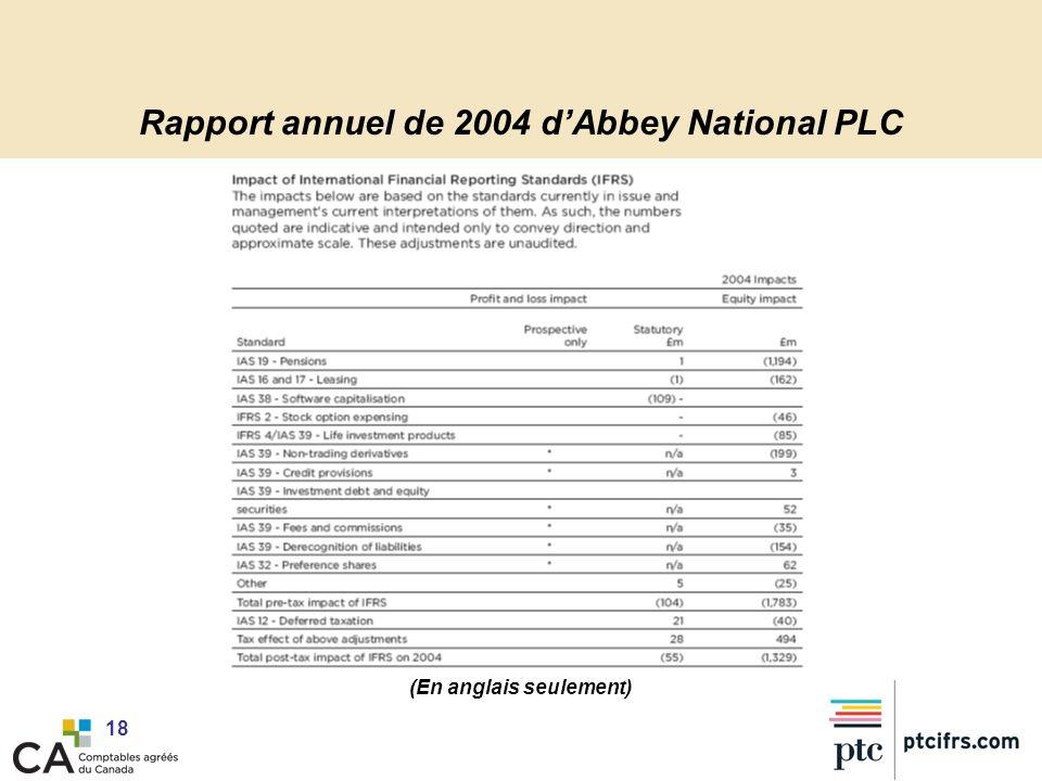 18 Rapport annuel de 2004 dAbbey National PLC (En anglais seulement)