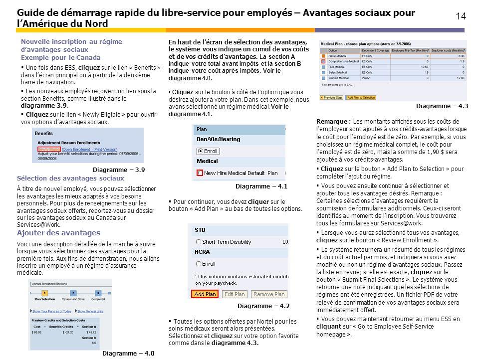 14 Guide de démarrage rapide du libre-service pour employés – Avantages sociaux pour lAmérique du Nord Nouvelle inscription au régime davantages socia