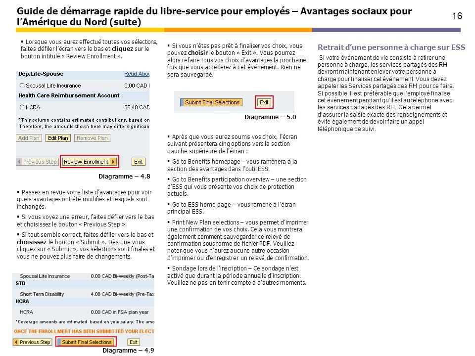16 Guide de démarrage rapide du libre-service pour employés – Avantages sociaux pour lAmérique du Nord (suite) Si votre événement de vie consiste à re