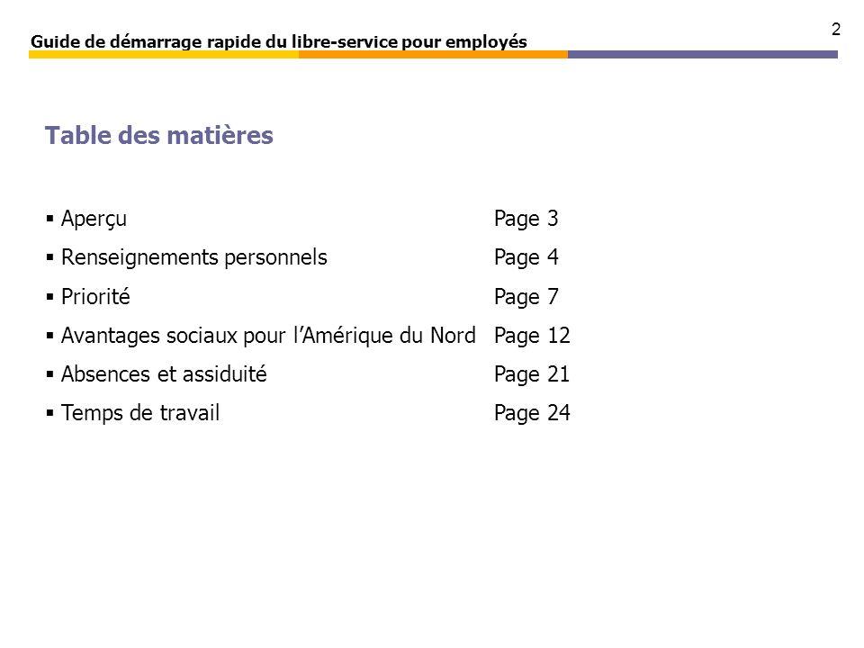 2 Guide de démarrage rapide du libre-service pour employés Table des matières AperçuPage 3 Renseignements personnelsPage 4 PrioritéPage 7 Avantages so