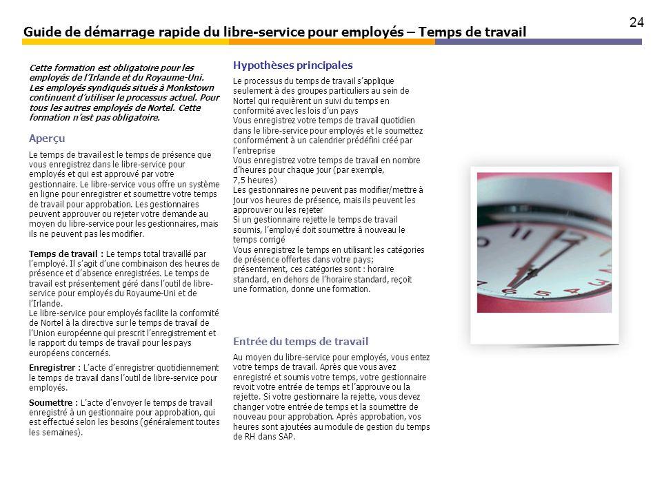 24 Guide de démarrage rapide du libre-service pour employés – Temps de travail Cette formation est obligatoire pour les employés de lIrlande et du Roy