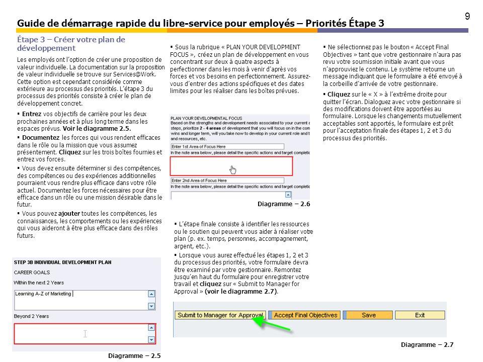 9 Guide de démarrage rapide du libre-service pour employés – Priorités Étape 3 Étape 3 – Créer votre plan de développement Les employés ont loption de