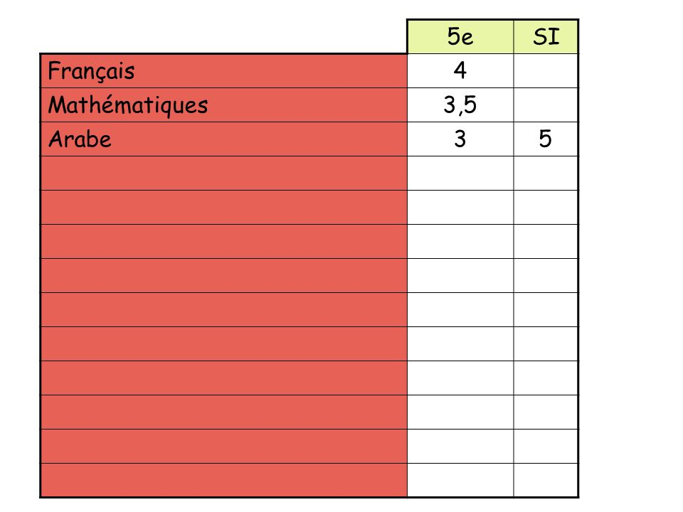 5eSI Français4 Mathématiques3,5 Arabe35 Anglais3