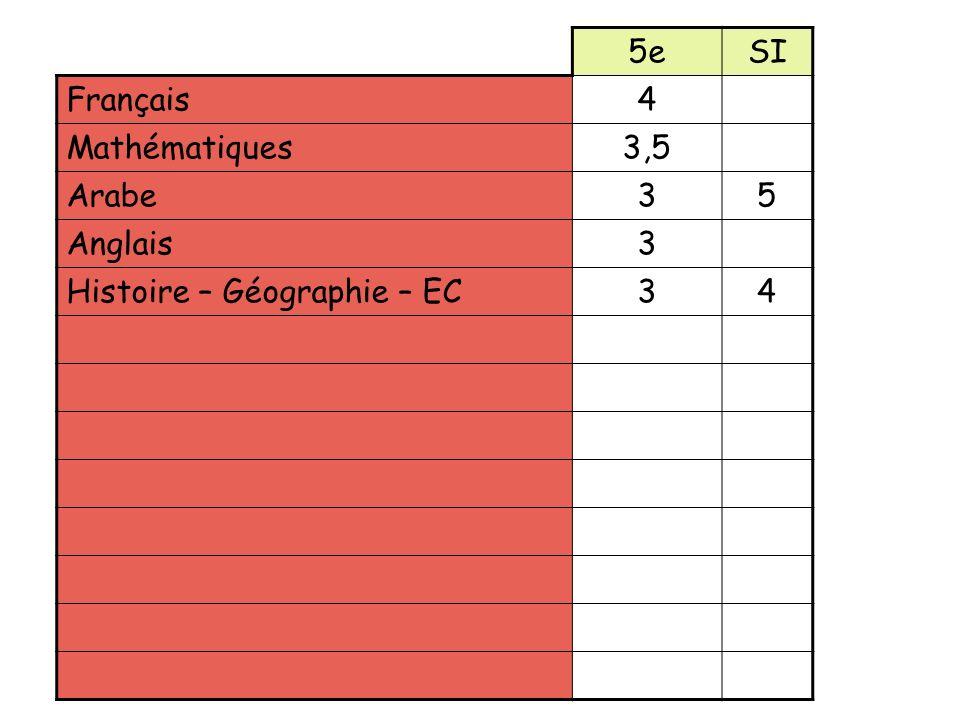 5eSI Français4 Mathématiques3,5 Arabe35 Anglais3 Histoire – Géographie – EC34
