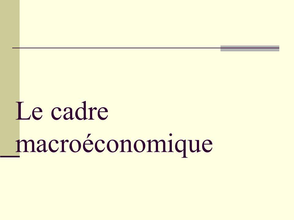 Le cadre macroéconomique
