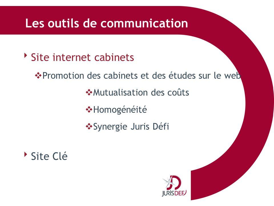 en main Les outils de communication Site internet cabinets Promotion des cabinets et des études sur le web Mutualisation des coûts Homogénéité Synergi