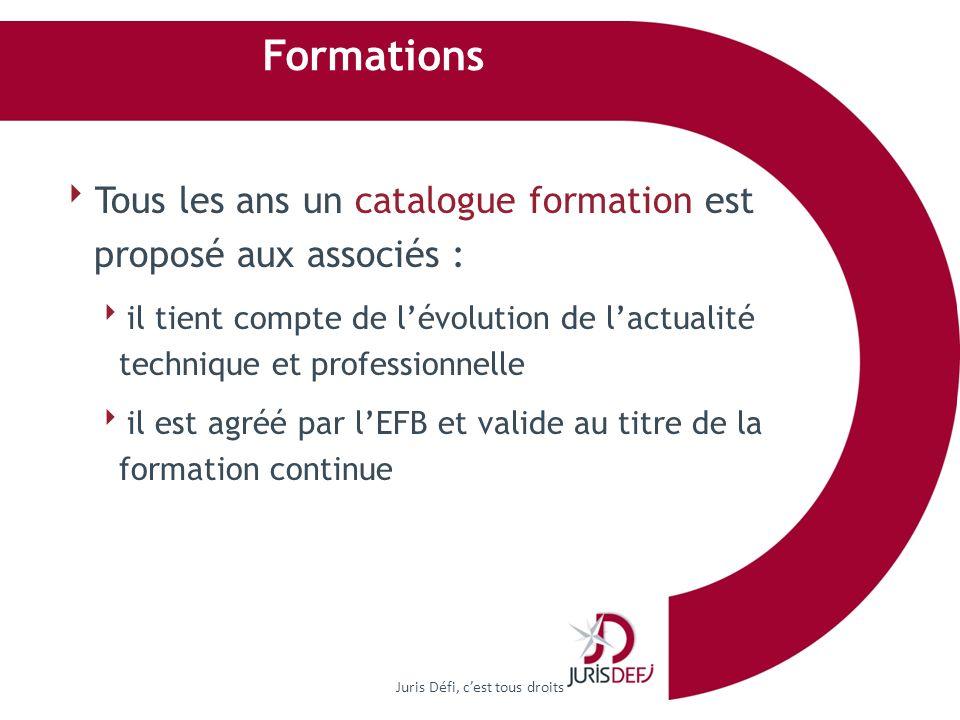 Formations Tous les ans un catalogue formation est proposé aux associés : il tient compte de lévolution de lactualité technique et professionnelle il