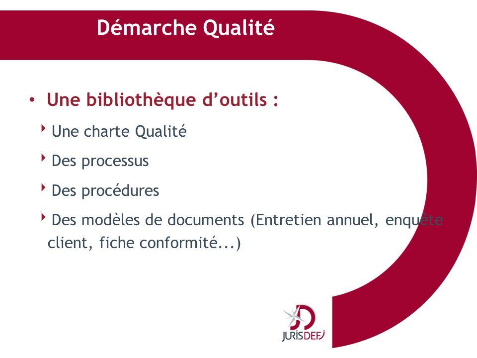 Démarche Qualité Une bibliothèque doutils : Une charte Qualité Des processus Des procédures Des modèles de documents (Entretien annuel, enquête client