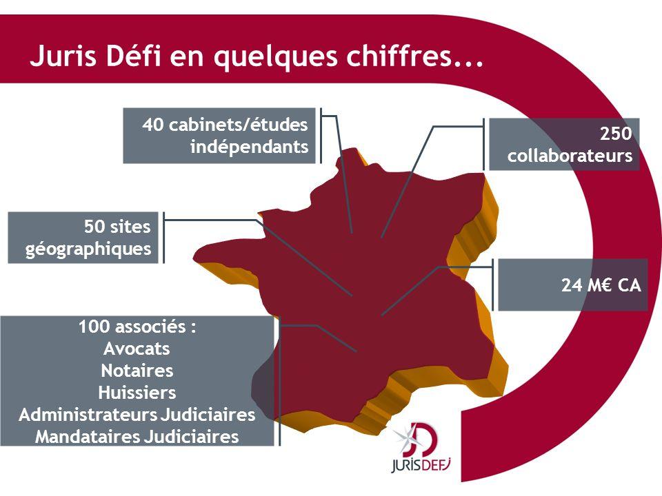 Juris Défi en quelques chiffres... 40 cabinets/études indépendants 50 sites géographiques 100 associés : Avocats Notaires Huissiers Administrateurs Ju