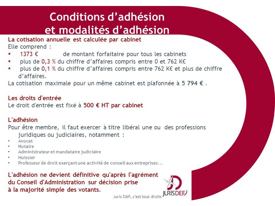 Conditions dadhésion et modalités dadhésion La cotisation annuelle est calculée par cabinet Elle comprend : 1373 de montant forfaitaire pour tous les